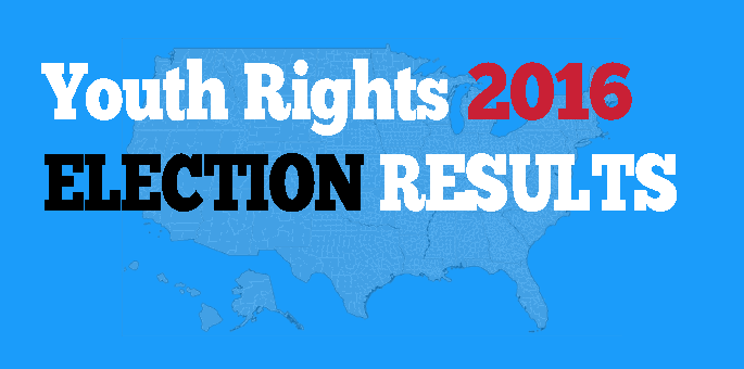 2016 Youth Rights Election Results